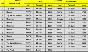 Jadwal Tiket Pelni